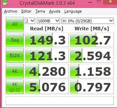 Resultados CrystalDiskMark del Sandisk 32 GB