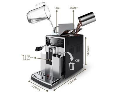 Dimensiones y capacidades de la cafetera Saeco Pico Baristo HD8924-01